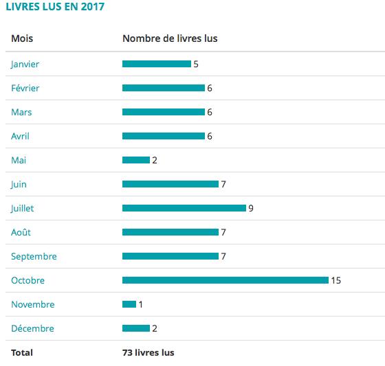 Capture d'écran 2017-12-21 à 21.52.53.png